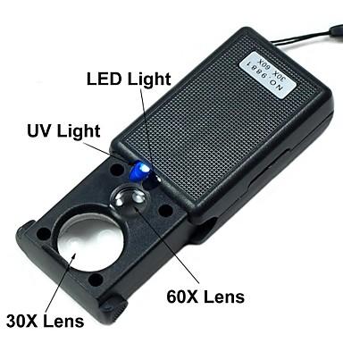 Светодиодная подсветка для лупы